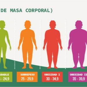 imc_obesidad