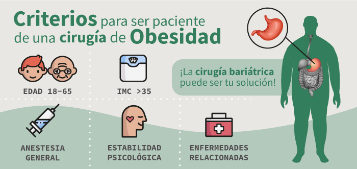 criterios_cirugia_obesidad